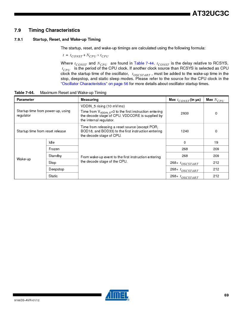 AT32UC3C1512C-AZT ,Atmel厂商,IC MCU 32BIT 512KB FLASH 100TQFP, AT32UC3C1512C-AZT datasheet预览  第69页