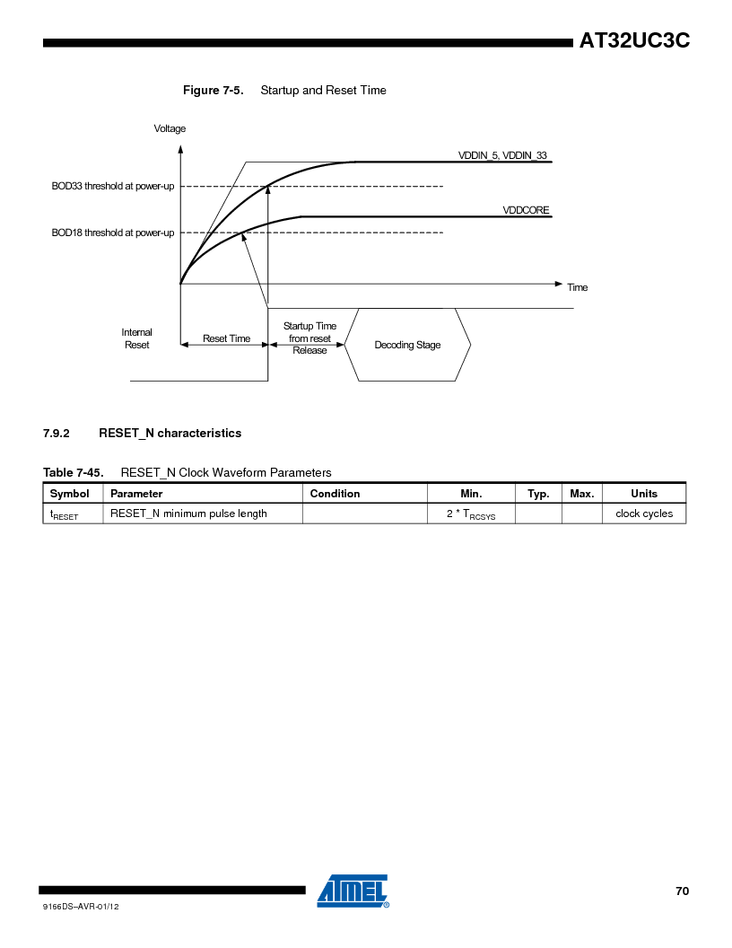AT32UC3C1512C-AZT ,Atmel厂商,IC MCU 32BIT 512KB FLASH 100TQFP, AT32UC3C1512C-AZT datasheet预览  第70页
