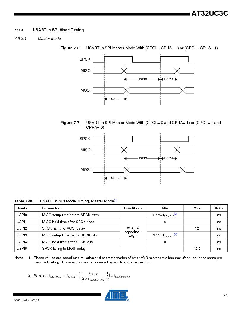 AT32UC3C1512C-AZT ,Atmel厂商,IC MCU 32BIT 512KB FLASH 100TQFP, AT32UC3C1512C-AZT datasheet预览  第71页