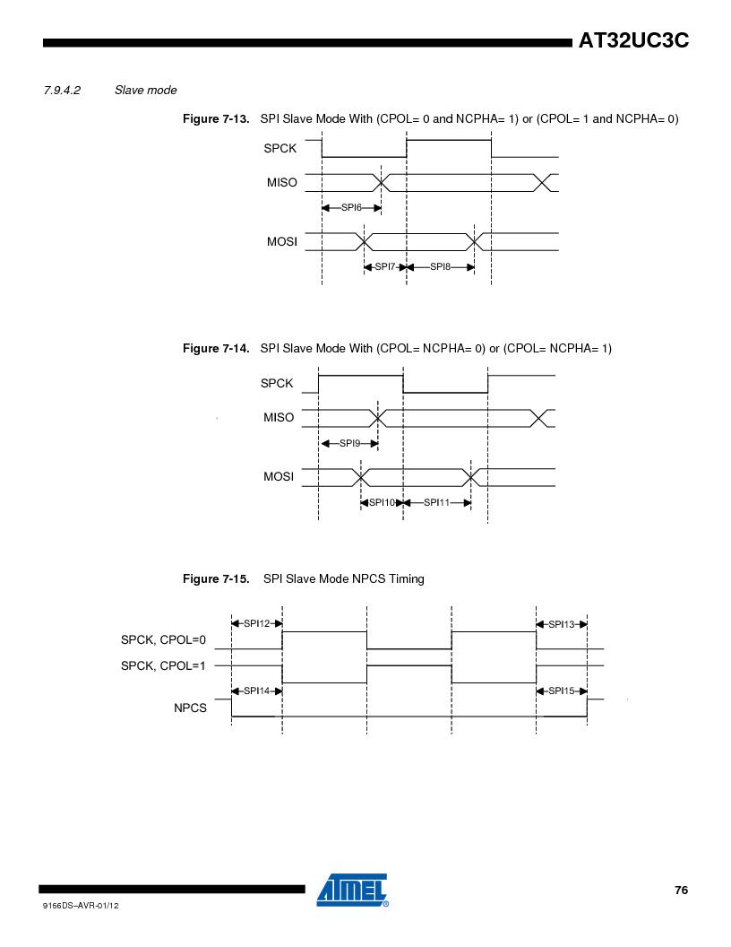 AT32UC3C1512C-AZT ,Atmel厂商,IC MCU 32BIT 512KB FLASH 100TQFP, AT32UC3C1512C-AZT datasheet预览  第76页