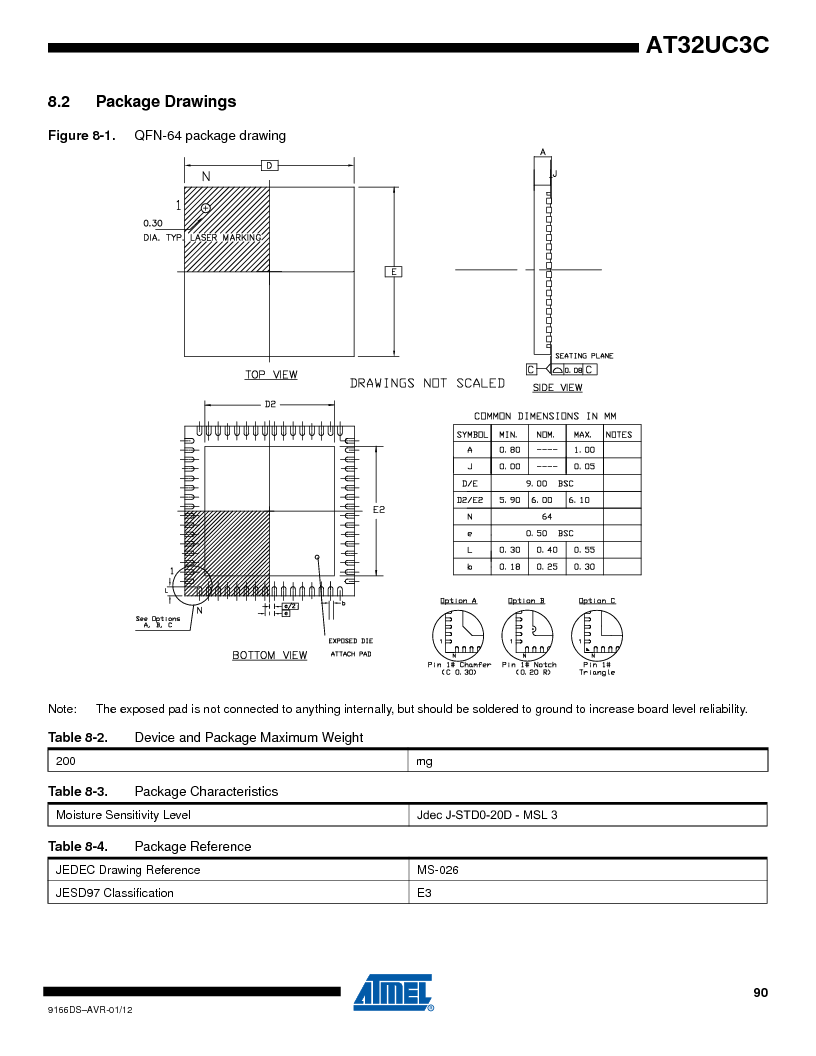 AT32UC3C1512C-AZT ,Atmel厂商,IC MCU 32BIT 512KB FLASH 100TQFP, AT32UC3C1512C-AZT datasheet预览  第90页