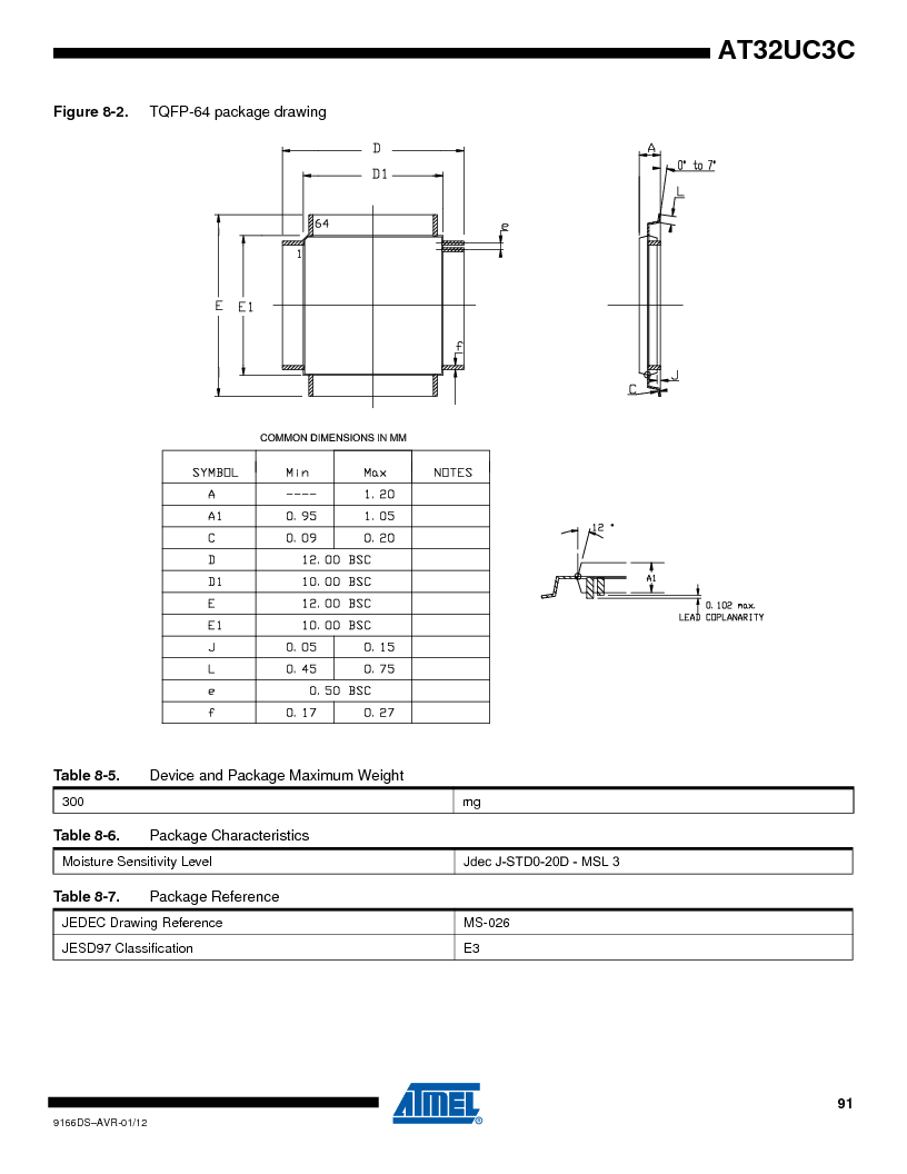 AT32UC3C1512C-AZT ,Atmel厂商,IC MCU 32BIT 512KB FLASH 100TQFP, AT32UC3C1512C-AZT datasheet预览  第91页