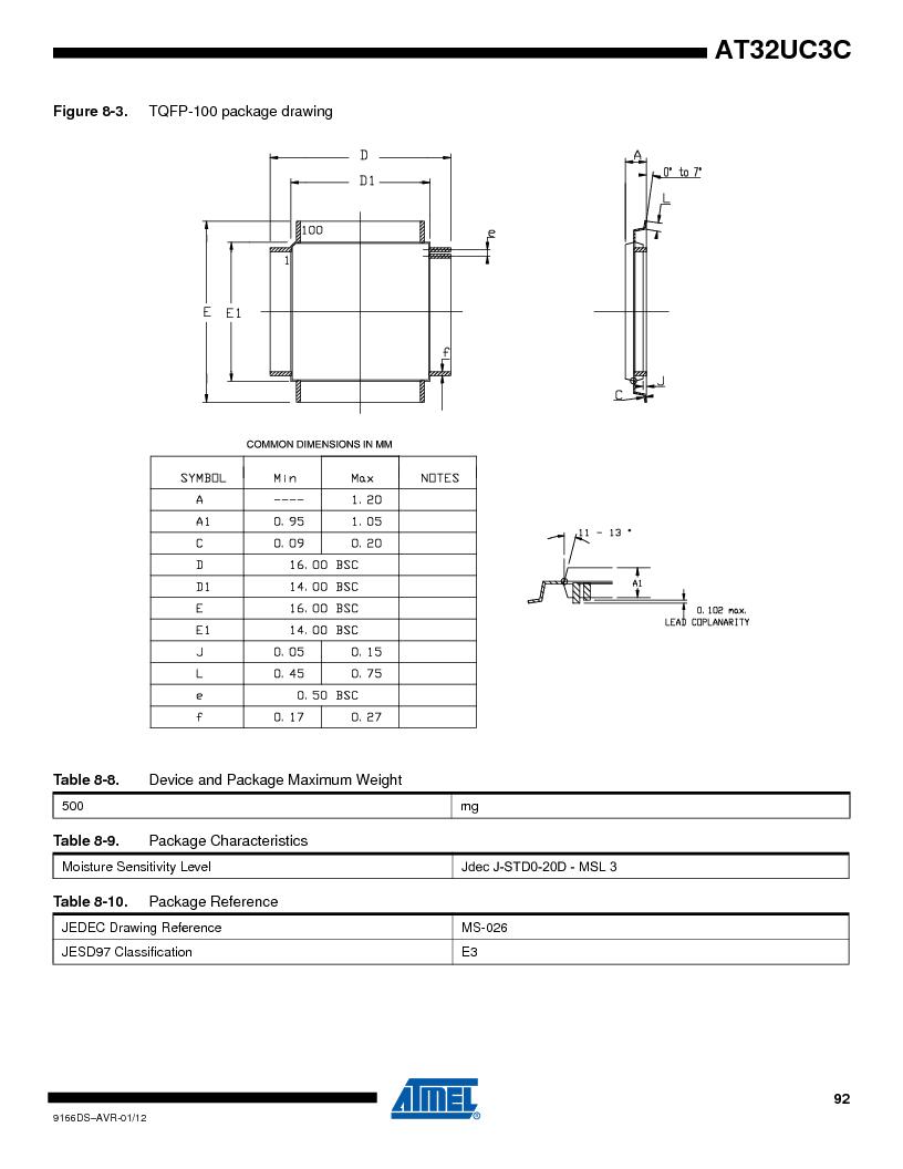 AT32UC3C1512C-AZT ,Atmel厂商,IC MCU 32BIT 512KB FLASH 100TQFP, AT32UC3C1512C-AZT datasheet预览  第92页