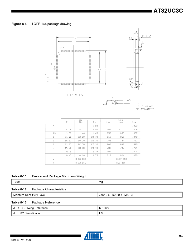 AT32UC3C1512C-AZT ,Atmel厂商,IC MCU 32BIT 512KB FLASH 100TQFP, AT32UC3C1512C-AZT datasheet预览  第93页