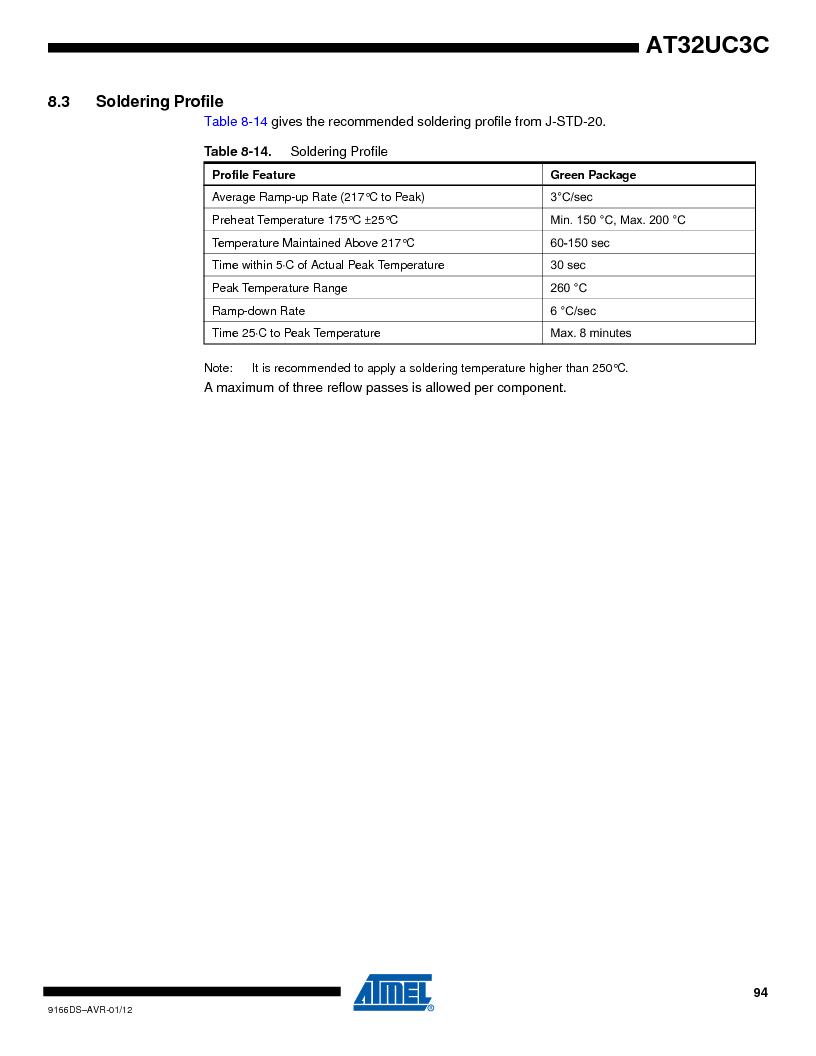 AT32UC3C1512C-AZT ,Atmel厂商,IC MCU 32BIT 512KB FLASH 100TQFP, AT32UC3C1512C-AZT datasheet预览  第94页