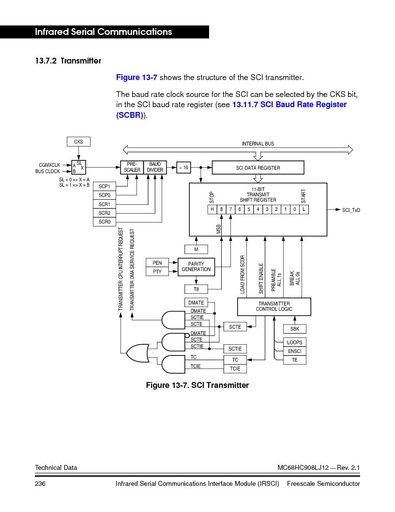 MC908LJ12CFUE ,Freescale Semiconductor厂商,IC MCU 12K FLASH 4/8MHZ 64-QFP, MC908LJ12CFUE datasheet预览  第236页