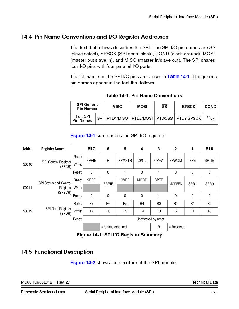 MC908LJ12CFUE ,Freescale Semiconductor厂商,IC MCU 12K FLASH 4/8MHZ 64-QFP, MC908LJ12CFUE datasheet预览  第271页