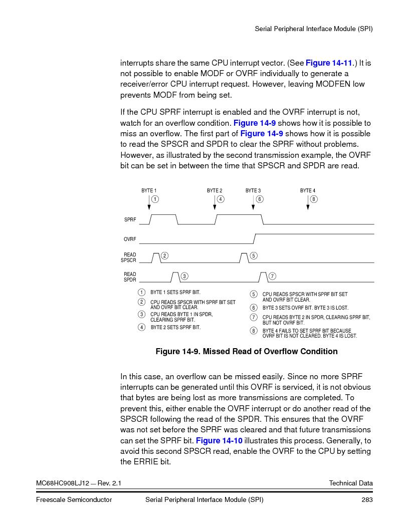 MC908LJ12CFUE ,Freescale Semiconductor厂商,IC MCU 12K FLASH 4/8MHZ 64-QFP, MC908LJ12CFUE datasheet预览  第283页