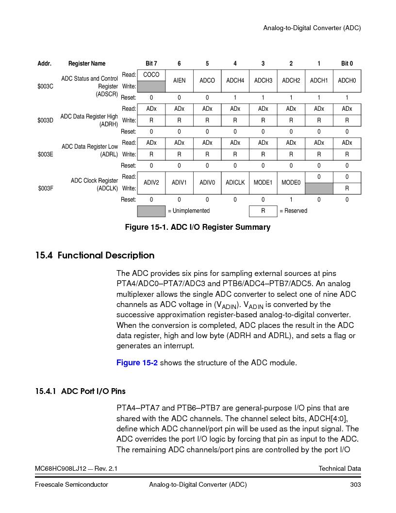 MC908LJ12CFUE ,Freescale Semiconductor厂商,IC MCU 12K FLASH 4/8MHZ 64-QFP, MC908LJ12CFUE datasheet预览  第303页
