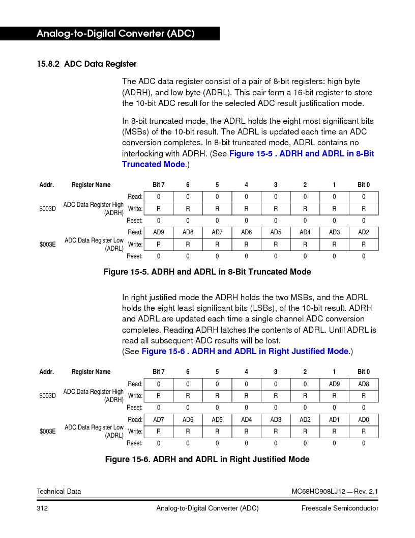 MC908LJ12CFUE ,Freescale Semiconductor厂商,IC MCU 12K FLASH 4/8MHZ 64-QFP, MC908LJ12CFUE datasheet预览  第312页