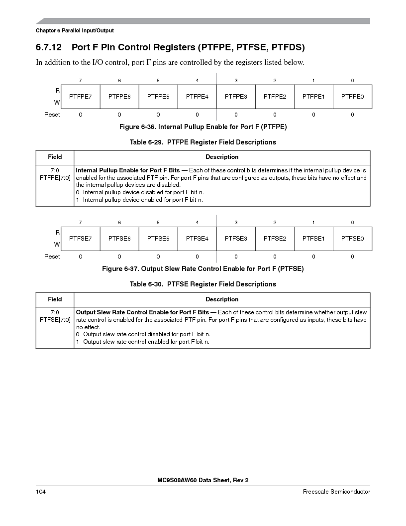MC9S08AW16MFDE ,Freescale Semiconductor厂商,IC MCU 8BIT 16K FLASH 48-QFN, MC9S08AW16MFDE datasheet预览  第104页