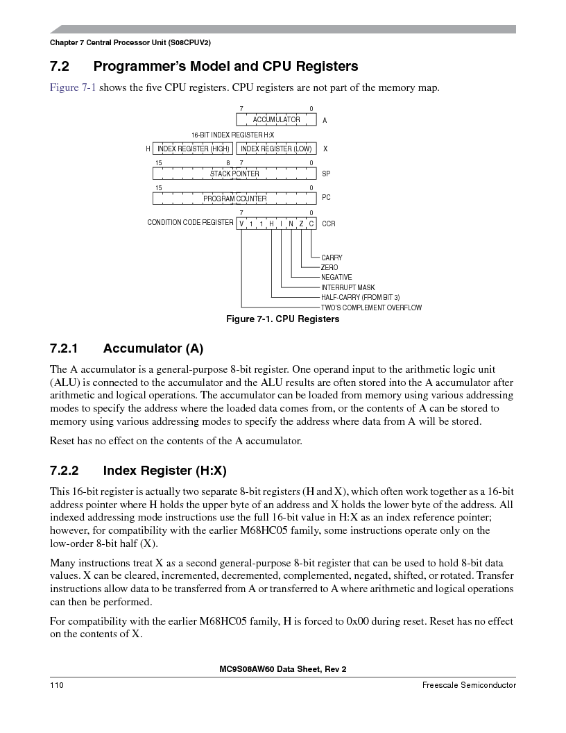 MC9S08AW16MFDE ,Freescale Semiconductor厂商,IC MCU 8BIT 16K FLASH 48-QFN, MC9S08AW16MFDE datasheet预览  第110页