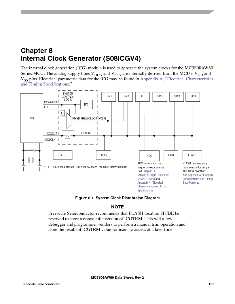 MC9S08AW16MFDE ,Freescale Semiconductor厂商,IC MCU 8BIT 16K FLASH 48-QFN, MC9S08AW16MFDE datasheet预览  第129页