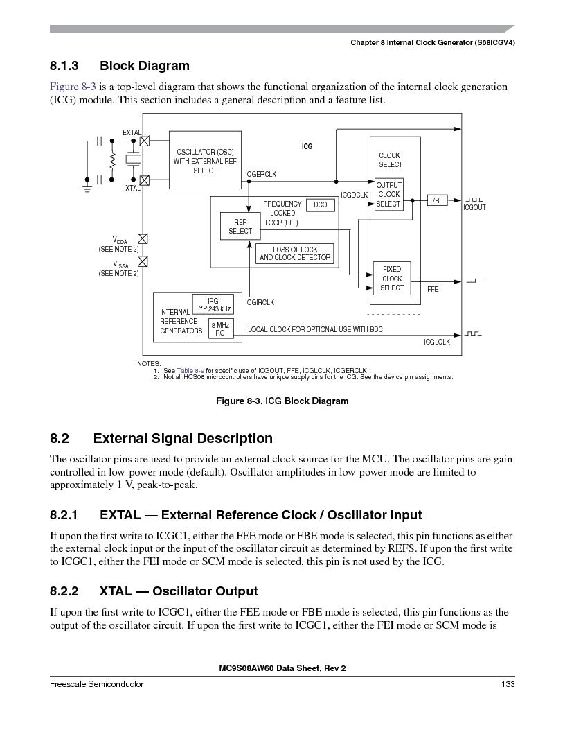 MC9S08AW16MFDE ,Freescale Semiconductor厂商,IC MCU 8BIT 16K FLASH 48-QFN, MC9S08AW16MFDE datasheet预览  第133页
