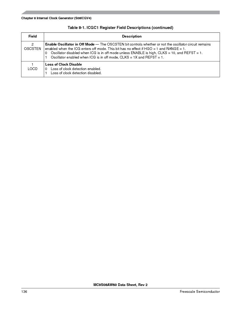 MC9S08AW16MFDE ,Freescale Semiconductor厂商,IC MCU 8BIT 16K FLASH 48-QFN, MC9S08AW16MFDE datasheet预览  第136页