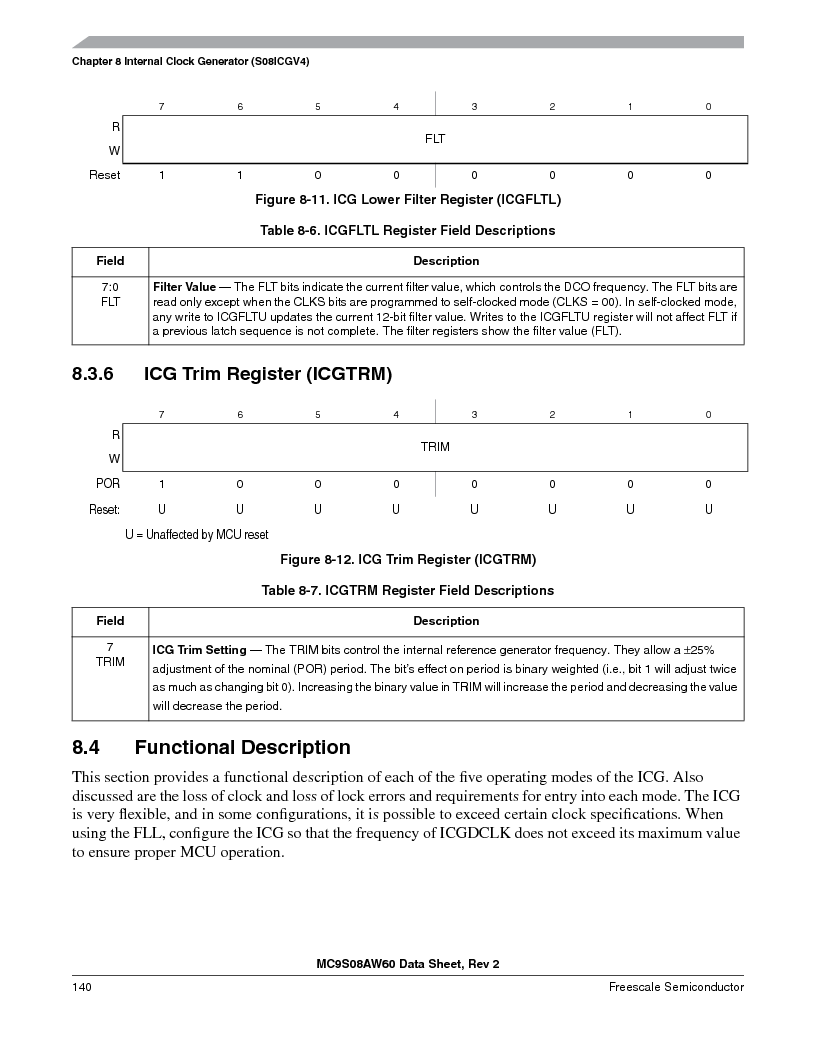 MC9S08AW16MFDE ,Freescale Semiconductor厂商,IC MCU 8BIT 16K FLASH 48-QFN, MC9S08AW16MFDE datasheet预览  第140页