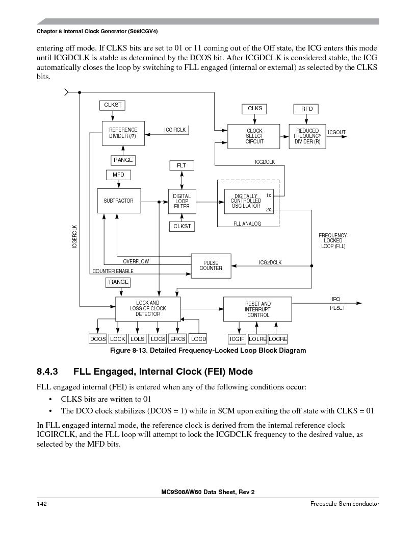 MC9S08AW16MFDE ,Freescale Semiconductor厂商,IC MCU 8BIT 16K FLASH 48-QFN, MC9S08AW16MFDE datasheet预览  第142页