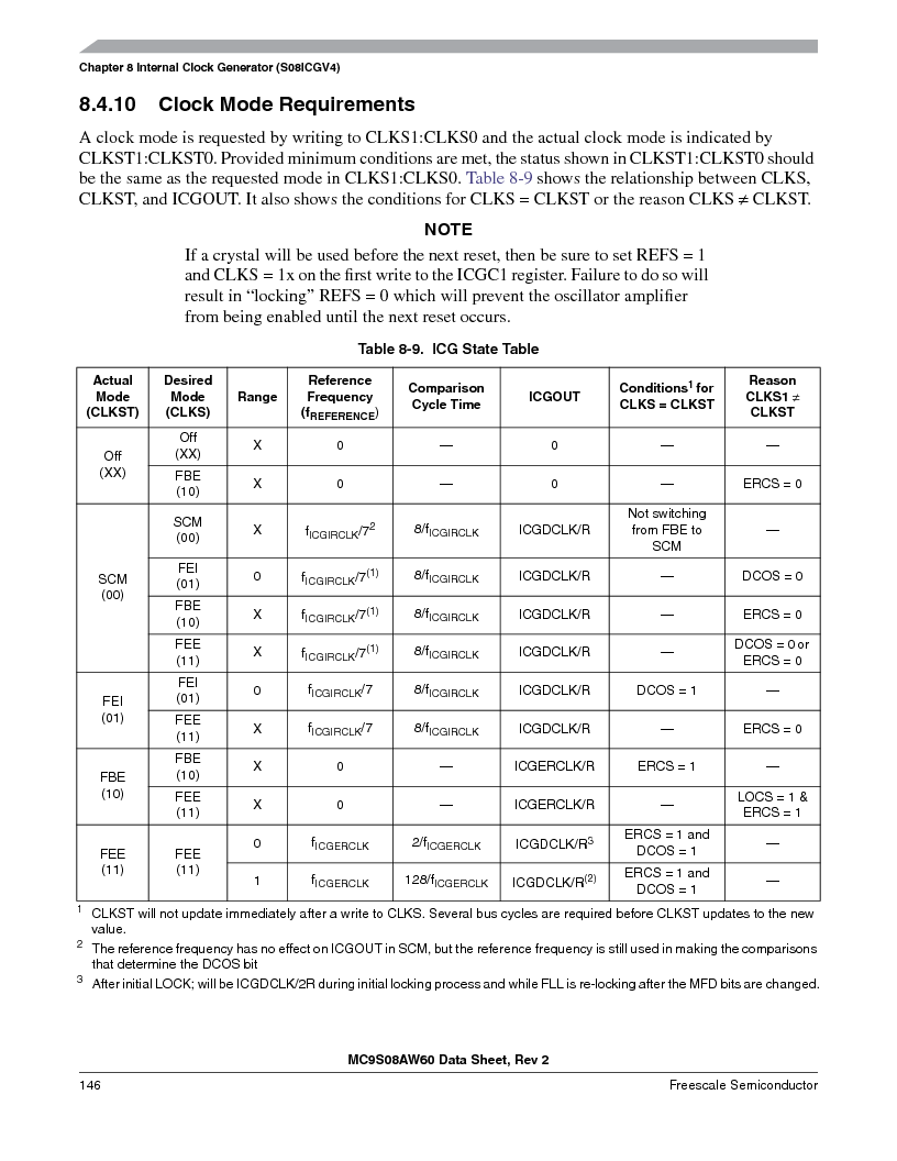 MC9S08AW16MFDE ,Freescale Semiconductor厂商,IC MCU 8BIT 16K FLASH 48-QFN, MC9S08AW16MFDE datasheet预览  第146页