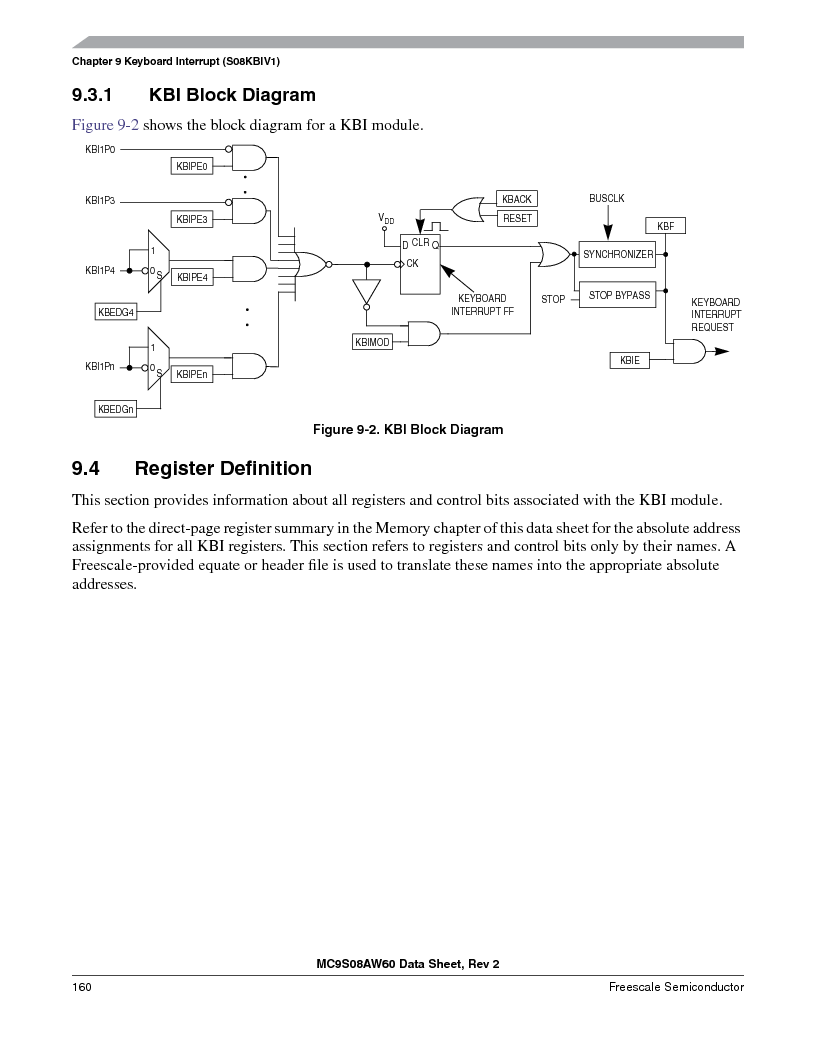 MC9S08AW16MFDE ,Freescale Semiconductor厂商,IC MCU 8BIT 16K FLASH 48-QFN, MC9S08AW16MFDE datasheet预览  第160页