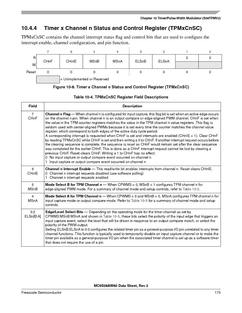MC9S08AW16MFDE ,Freescale Semiconductor厂商,IC MCU 8BIT 16K FLASH 48-QFN, MC9S08AW16MFDE datasheet预览  第173页