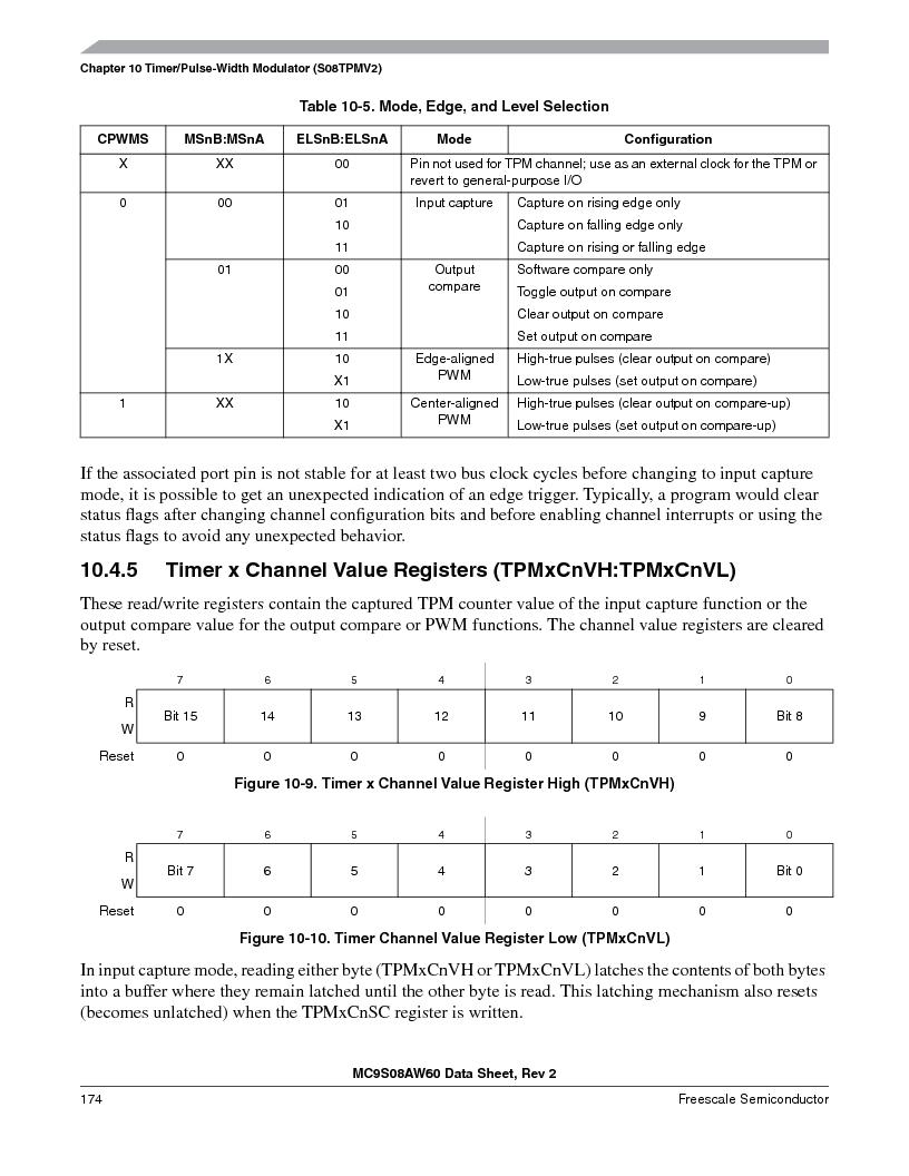 MC9S08AW16MFDE ,Freescale Semiconductor厂商,IC MCU 8BIT 16K FLASH 48-QFN, MC9S08AW16MFDE datasheet预览  第174页