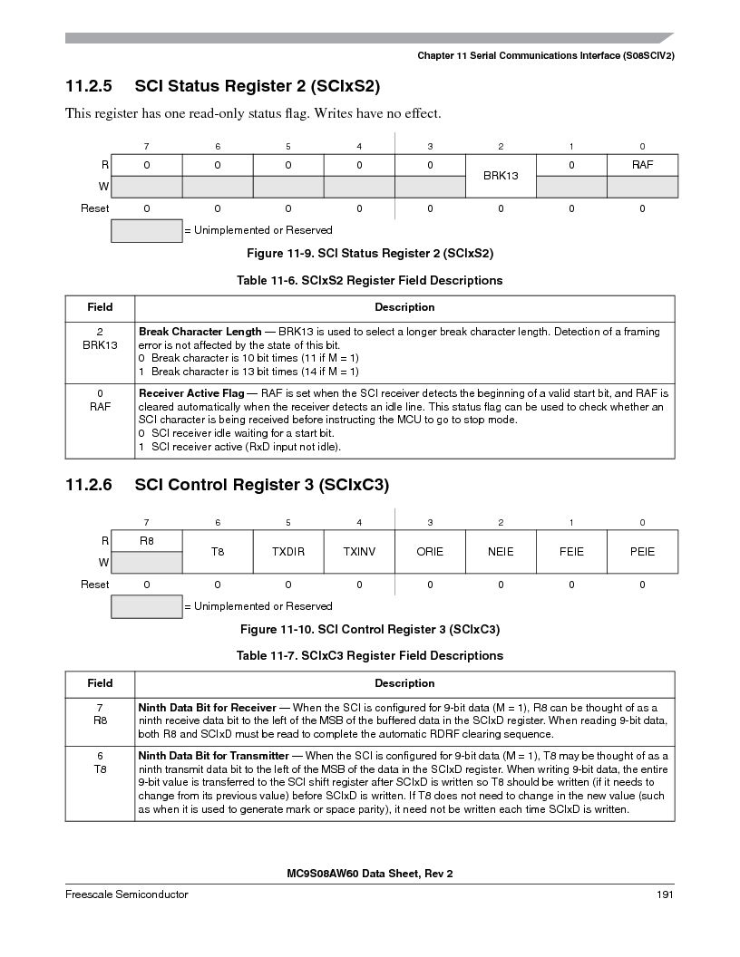 MC9S08AW16MFDE ,Freescale Semiconductor厂商,IC MCU 8BIT 16K FLASH 48-QFN, MC9S08AW16MFDE datasheet预览  第191页