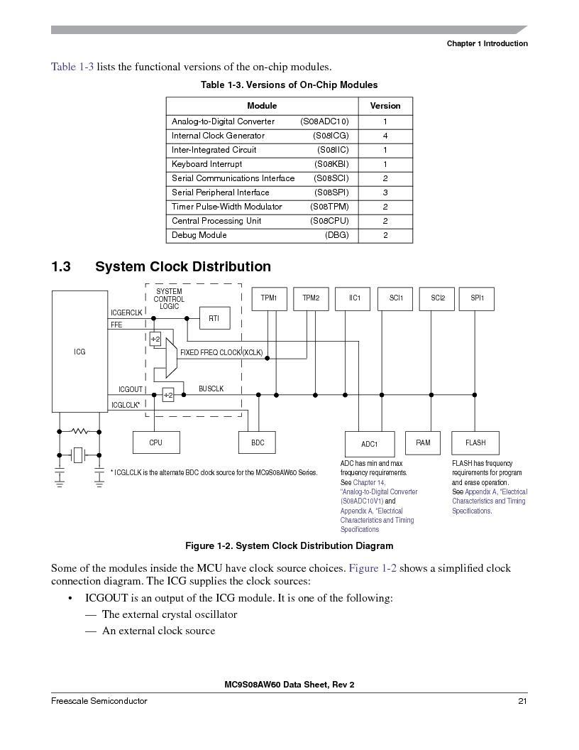 MC9S08AW16MFDE ,Freescale Semiconductor厂商,IC MCU 8BIT 16K FLASH 48-QFN, MC9S08AW16MFDE datasheet预览  第21页