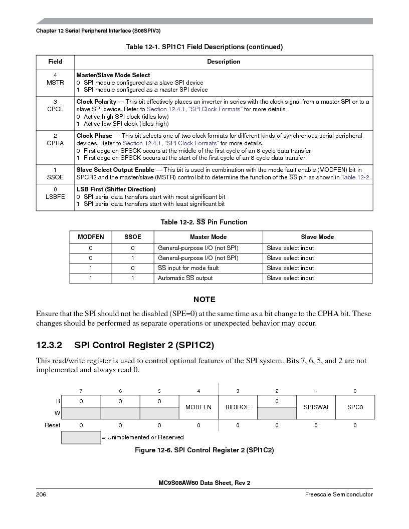 MC9S08AW16MFDE ,Freescale Semiconductor厂商,IC MCU 8BIT 16K FLASH 48-QFN, MC9S08AW16MFDE datasheet预览  第206页