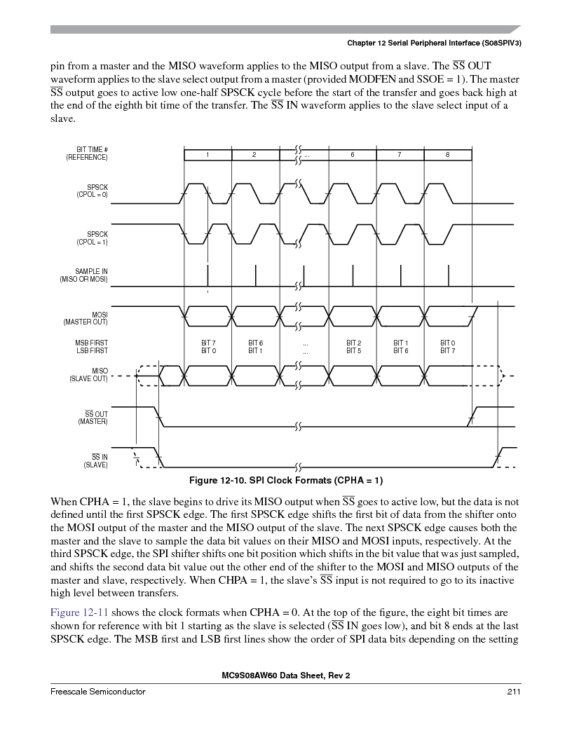 MC9S08AW16MFDE ,Freescale Semiconductor厂商,IC MCU 8BIT 16K FLASH 48-QFN, MC9S08AW16MFDE datasheet预览  第211页
