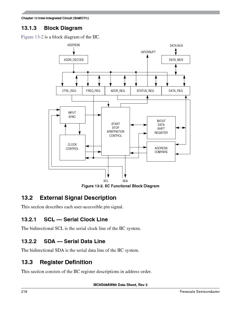 MC9S08AW16MFDE ,Freescale Semiconductor厂商,IC MCU 8BIT 16K FLASH 48-QFN, MC9S08AW16MFDE datasheet预览  第218页