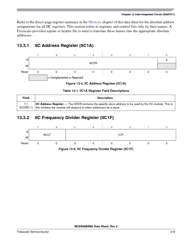 MC9S08AW16MFDE ,Freescale Semiconductor厂商,IC MCU 8BIT 16K FLASH 48-QFN, MC9S08AW16MFDE datasheet预览  第219页
