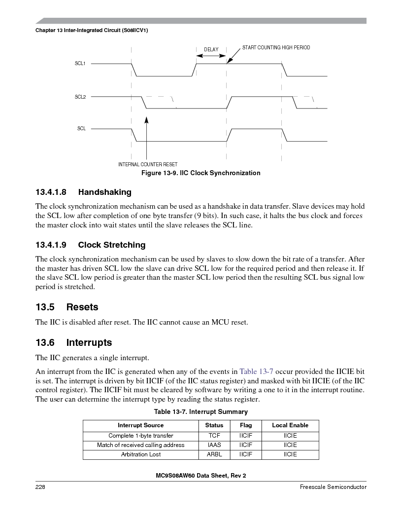 MC9S08AW16MFDE ,Freescale Semiconductor厂商,IC MCU 8BIT 16K FLASH 48-QFN, MC9S08AW16MFDE datasheet预览  第228页