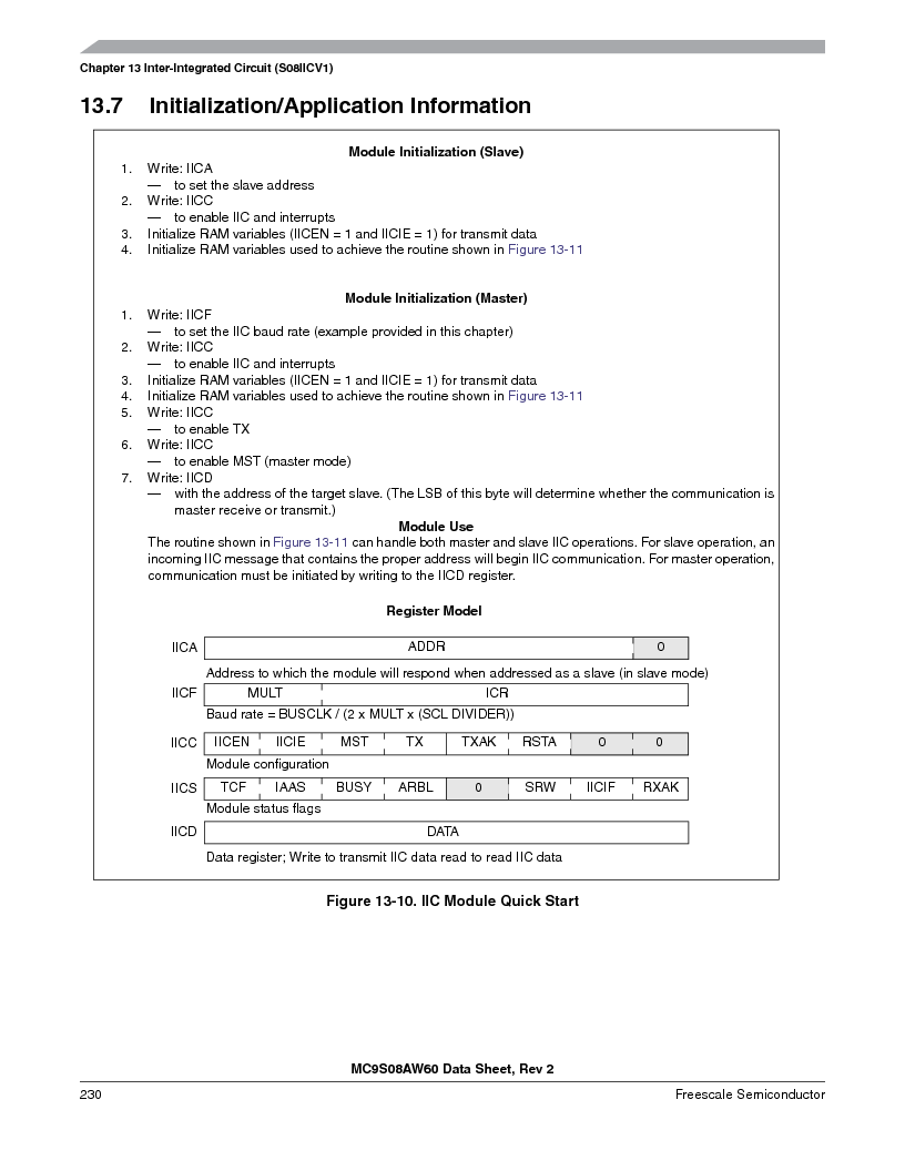 MC9S08AW16MFDE ,Freescale Semiconductor厂商,IC MCU 8BIT 16K FLASH 48-QFN, MC9S08AW16MFDE datasheet预览  第230页