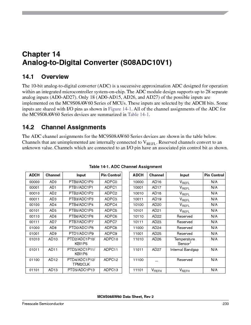 MC9S08AW16MFDE ,Freescale Semiconductor厂商,IC MCU 8BIT 16K FLASH 48-QFN, MC9S08AW16MFDE datasheet预览  第233页