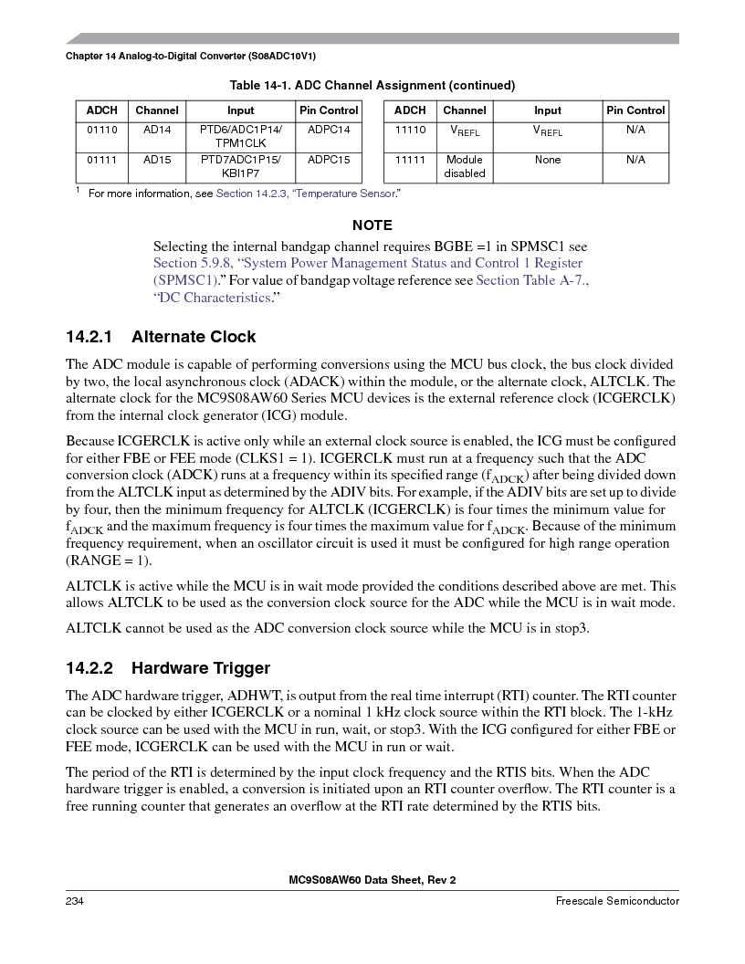 MC9S08AW16MFDE ,Freescale Semiconductor厂商,IC MCU 8BIT 16K FLASH 48-QFN, MC9S08AW16MFDE datasheet预览  第234页