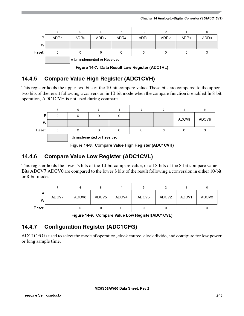 MC9S08AW16MFDE ,Freescale Semiconductor厂商,IC MCU 8BIT 16K FLASH 48-QFN, MC9S08AW16MFDE datasheet预览  第243页