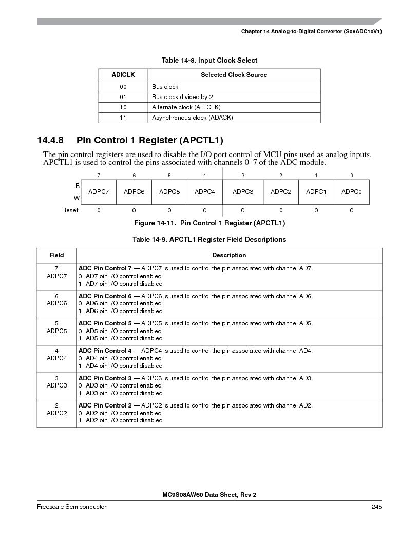MC9S08AW16MFDE ,Freescale Semiconductor厂商,IC MCU 8BIT 16K FLASH 48-QFN, MC9S08AW16MFDE datasheet预览  第245页