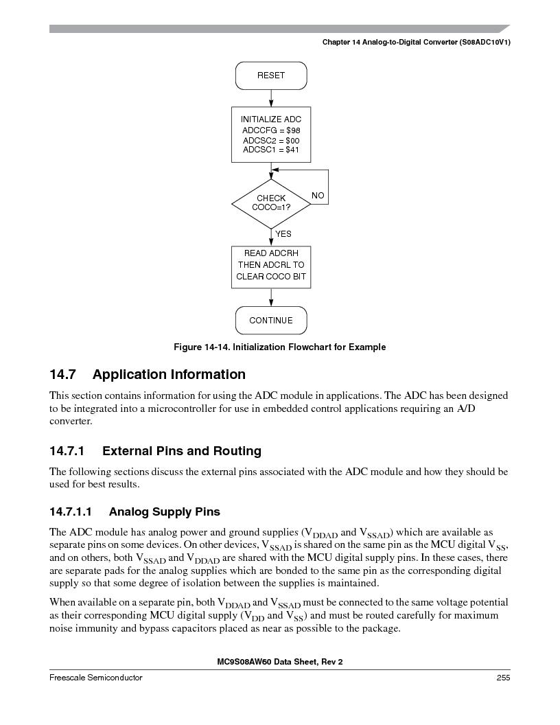 MC9S08AW16MFDE ,Freescale Semiconductor厂商,IC MCU 8BIT 16K FLASH 48-QFN, MC9S08AW16MFDE datasheet预览  第255页