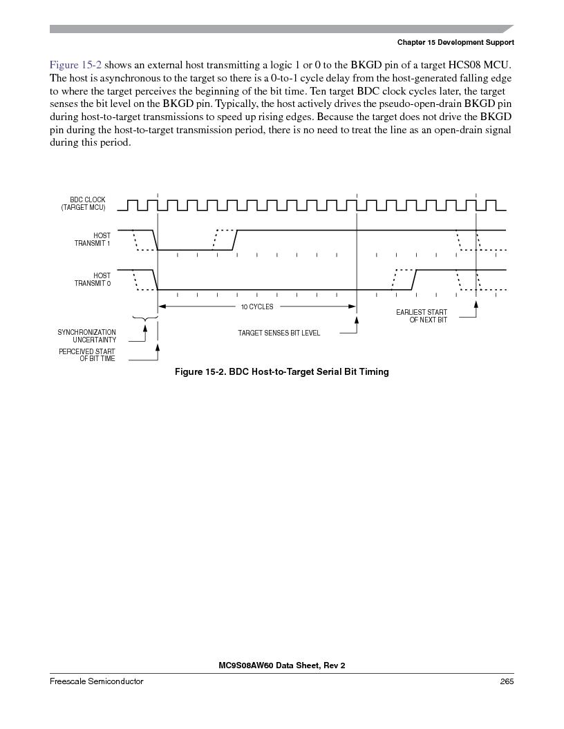 MC9S08AW16MFDE ,Freescale Semiconductor厂商,IC MCU 8BIT 16K FLASH 48-QFN, MC9S08AW16MFDE datasheet预览  第265页