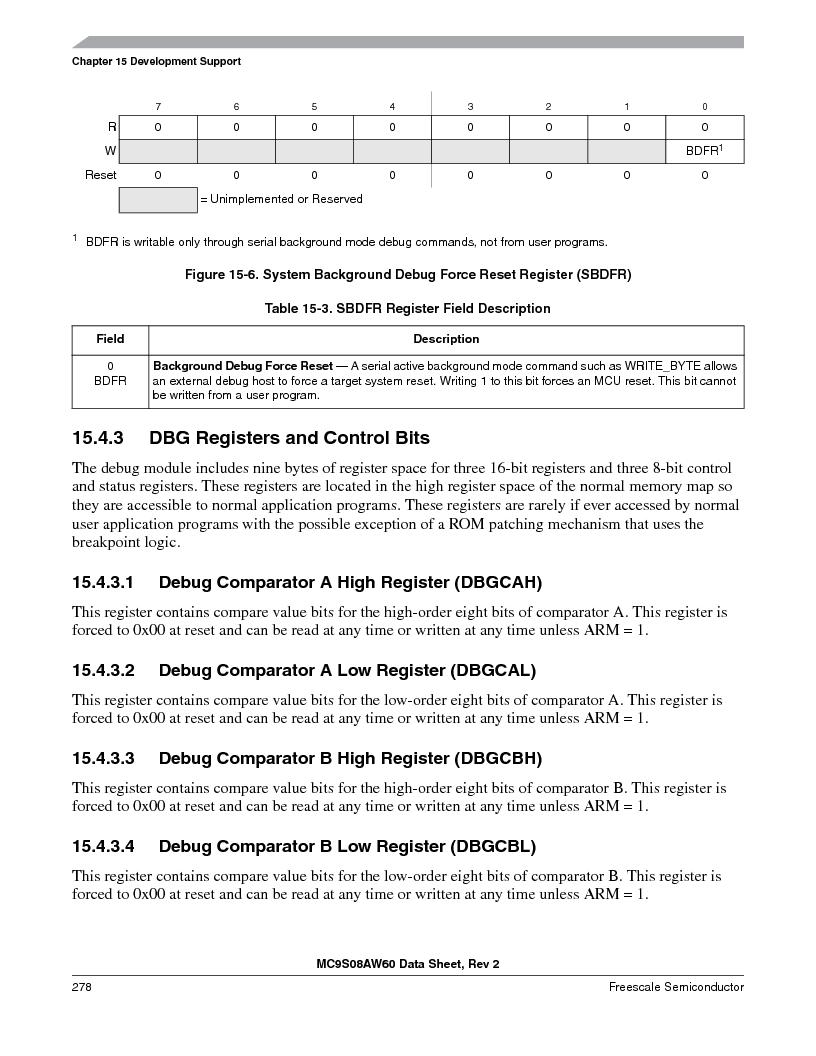 MC9S08AW16MFDE ,Freescale Semiconductor厂商,IC MCU 8BIT 16K FLASH 48-QFN, MC9S08AW16MFDE datasheet预览  第278页