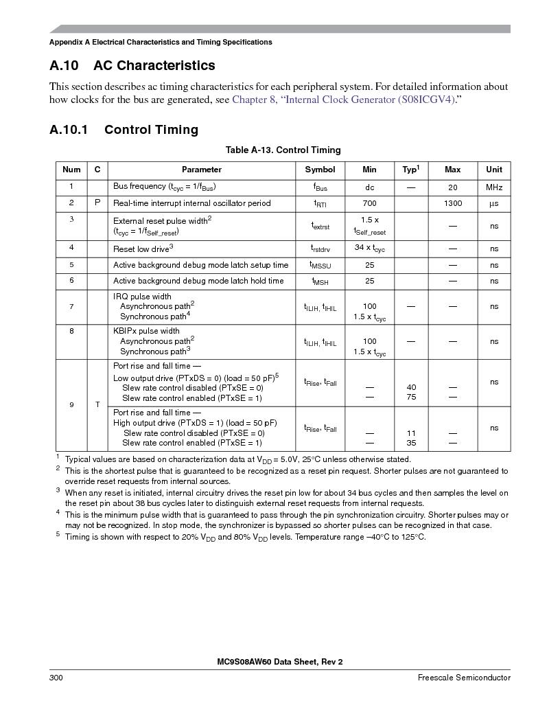 MC9S08AW16MFDE ,Freescale Semiconductor厂商,IC MCU 8BIT 16K FLASH 48-QFN, MC9S08AW16MFDE datasheet预览  第300页