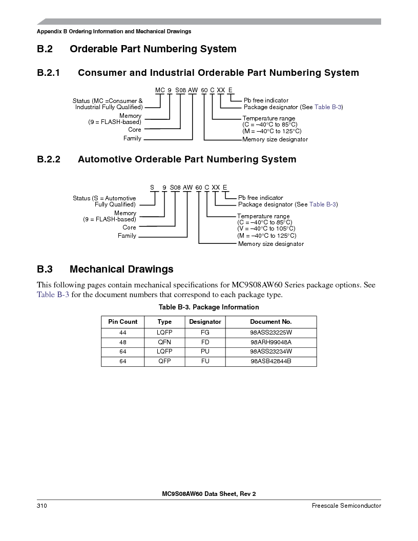 MC9S08AW16MFDE ,Freescale Semiconductor厂商,IC MCU 8BIT 16K FLASH 48-QFN, MC9S08AW16MFDE datasheet预览  第310页