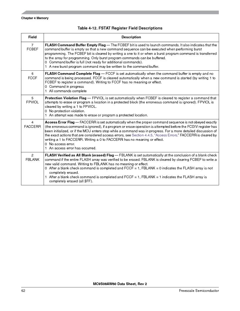 MC9S08AW16MFDE ,Freescale Semiconductor厂商,IC MCU 8BIT 16K FLASH 48-QFN, MC9S08AW16MFDE datasheet预览  第62页
