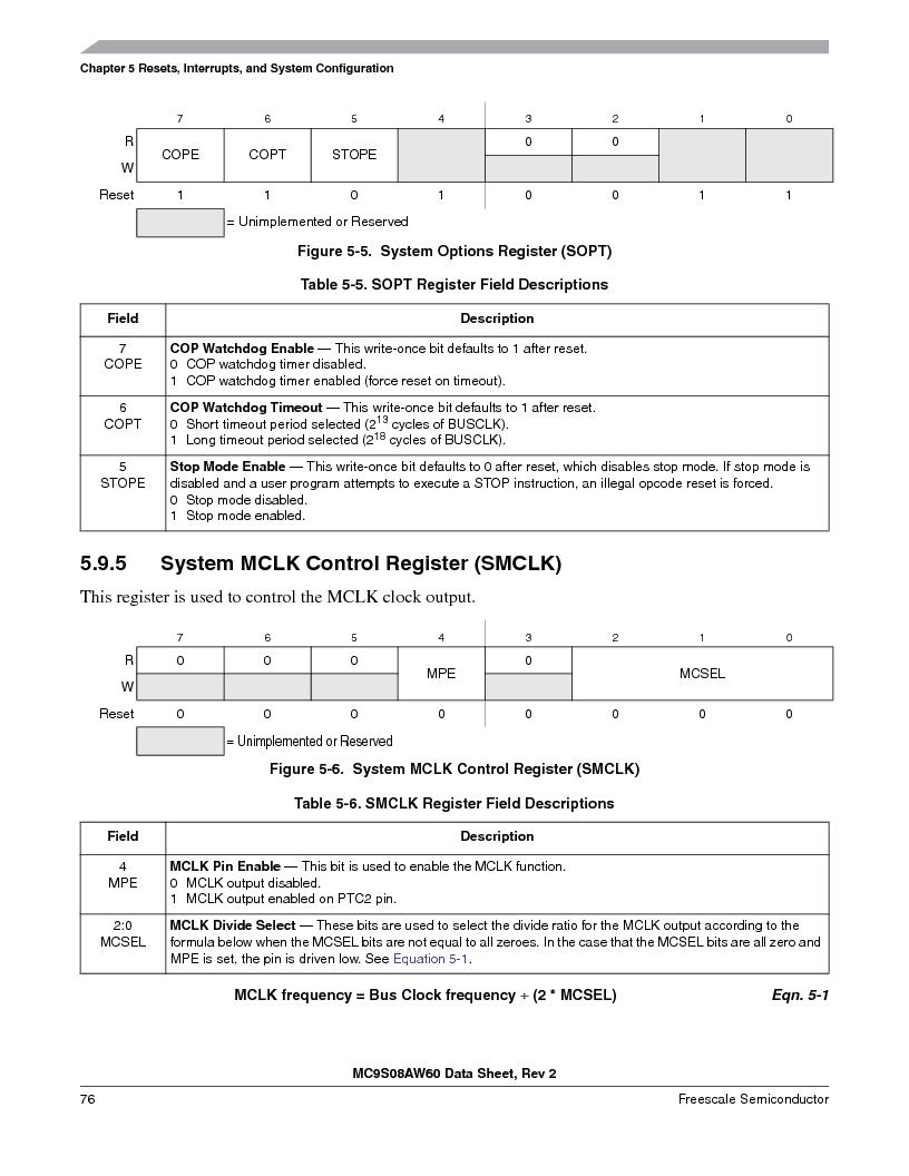 MC9S08AW16MFDE ,Freescale Semiconductor厂商,IC MCU 8BIT 16K FLASH 48-QFN, MC9S08AW16MFDE datasheet预览  第76页
