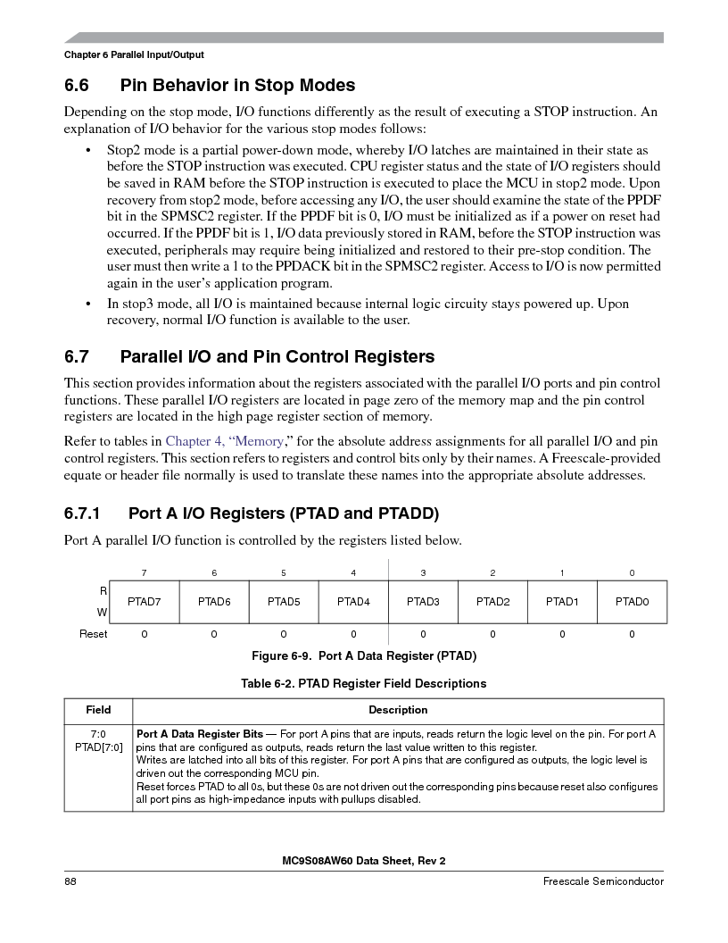 MC9S08AW16MFDE ,Freescale Semiconductor厂商,IC MCU 8BIT 16K FLASH 48-QFN, MC9S08AW16MFDE datasheet预览  第88页