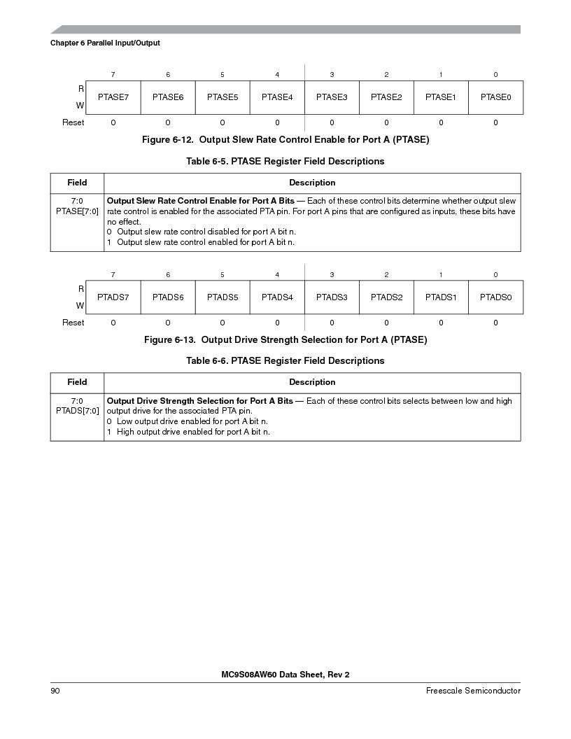 MC9S08AW16MFDE ,Freescale Semiconductor厂商,IC MCU 8BIT 16K FLASH 48-QFN, MC9S08AW16MFDE datasheet预览  第90页