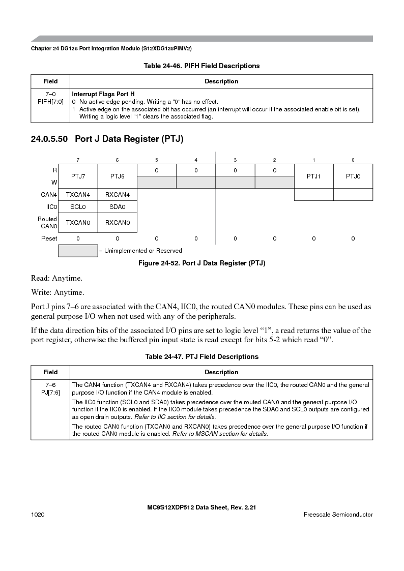 MC9S12XD256MAL ,Freescale Semiconductor厂商,IC MCU 256K FLASH 112-LQFP, MC9S12XD256MAL datasheet预览  第1018页