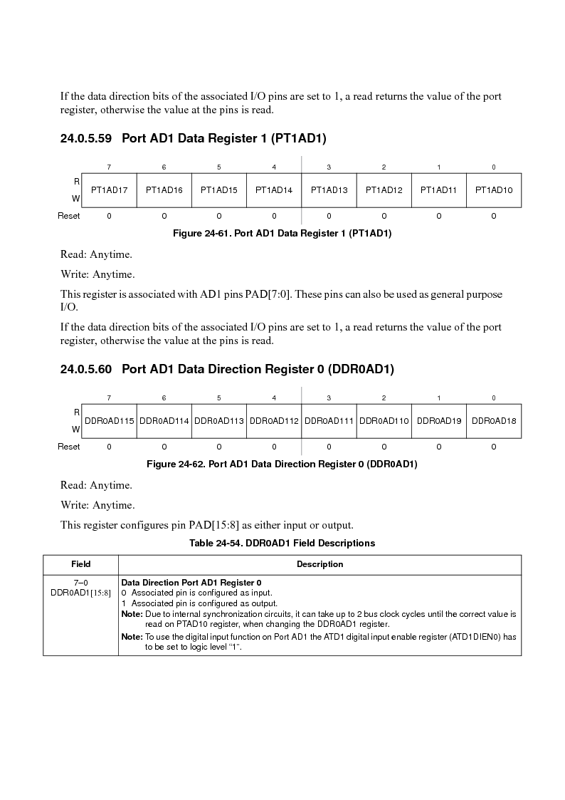 MC9S12XD256MAL ,Freescale Semiconductor厂商,IC MCU 256K FLASH 112-LQFP, MC9S12XD256MAL datasheet预览  第1023页