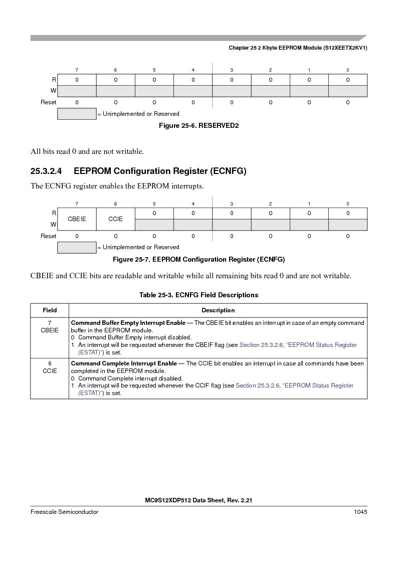 MC9S12XD256MAL ,Freescale Semiconductor厂商,IC MCU 256K FLASH 112-LQFP, MC9S12XD256MAL datasheet预览  第1043页