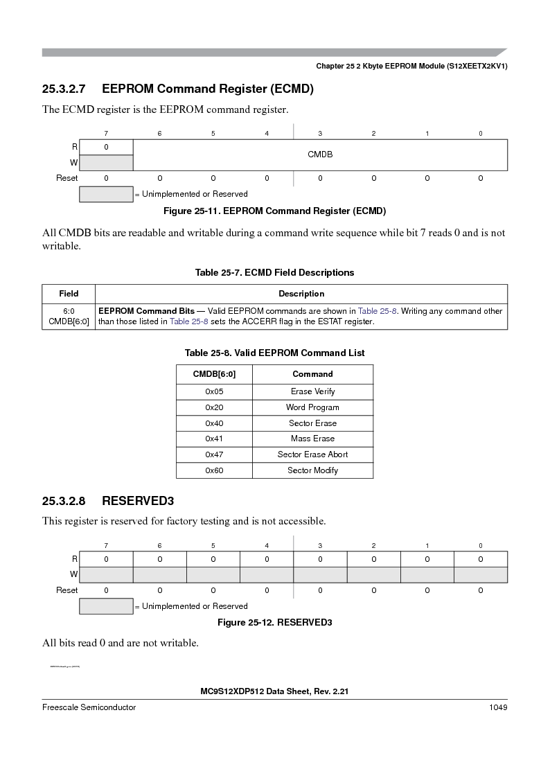 MC9S12XD256MAL ,Freescale Semiconductor厂商,IC MCU 256K FLASH 112-LQFP, MC9S12XD256MAL datasheet预览  第1047页